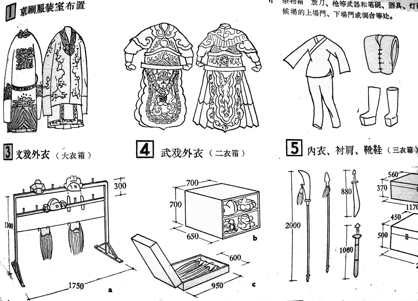 The  Neufert Made In  China  Jianzhu She Jizi Liaojizi